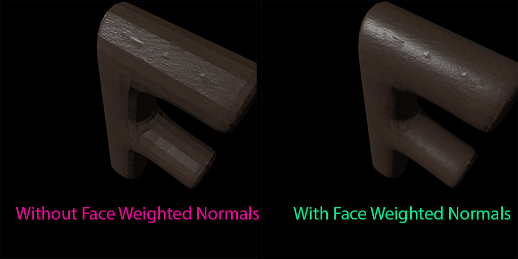 Face weighted normals